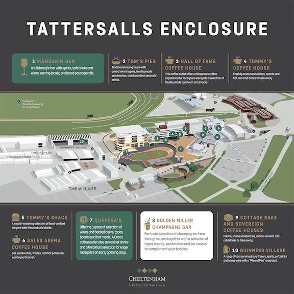 Tattersalls Enclosure Cheltenham