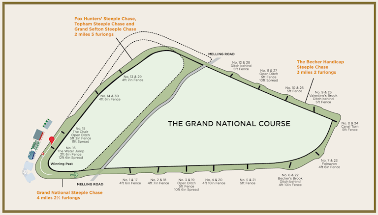 Course Tour map.PNG